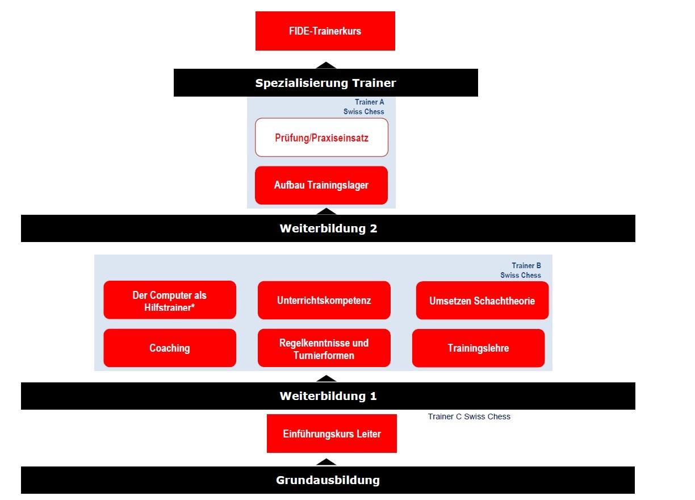 Atemberaubend Sitzend Ein Tele Schaltplan Ausgeschnitten Ideen - Der ...